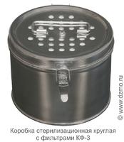 Бикс КФ-3